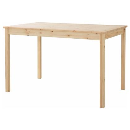 INGO table